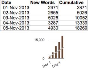 nano-numbers-2013-day-6